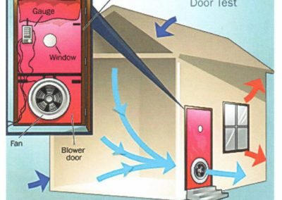 What is a blower door?